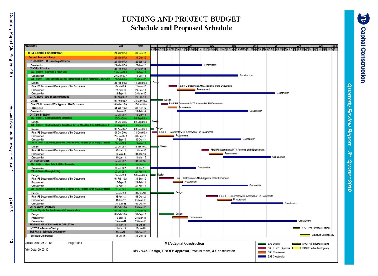 Daily Progress Report Format For Civil Construction March 2017 – Construction Progress Report Template