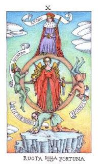 Cómo interpretar la carta de la rueda de la fortuna en el tarot