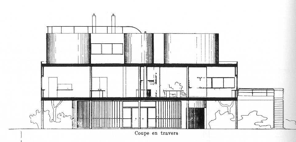 Ville savoye 1928 30 le corbusier taringa for Cortes arquitectonicos