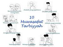 10 Muwasafat Tarbiyyah