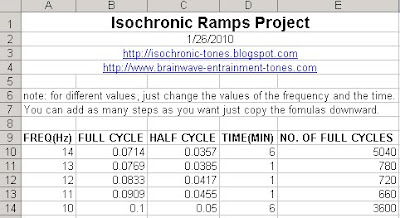 isochronic tones ramp spreadsheet