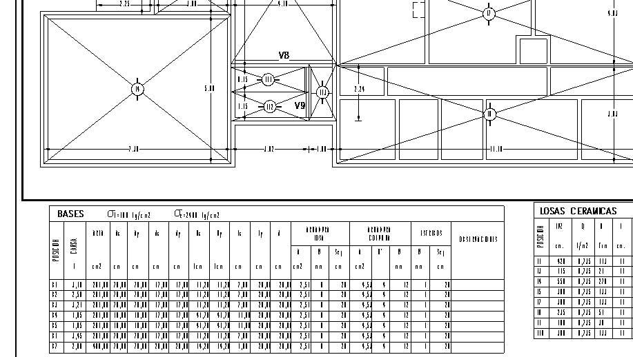 Documentaci n en revit a producir for Planos de estructuras