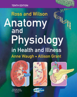textbook of human physiology for dental students pdf