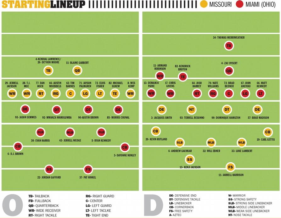 Football Play Diagrams Templates Football Game Sheet ...