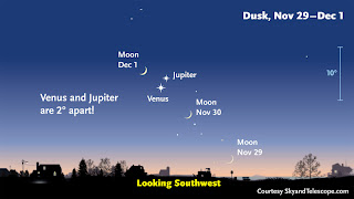 graphic of Moon, Jupiter and Venus