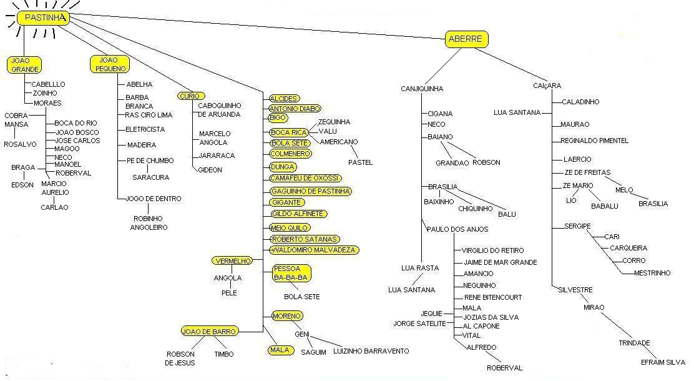 Arbol Genealogico Historia De Espana