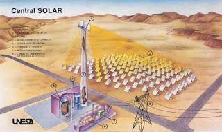 huerta solar 20 megavatios: