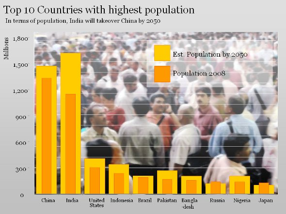 [INDIA_POPULATION.JPG]