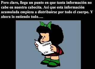 Mafalda - Autoestima Femenina