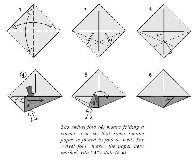 intermediate paper