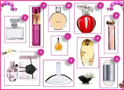 So get a whiff of these 10 most fabulous PERFUMES to smell delectable this ...