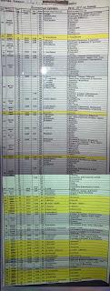 КТМС 2010-2011 Намар, Шалгалтын Хуваарь