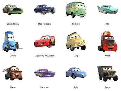 Car Gear Car Names - Cars car names