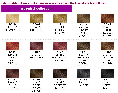 brown hair color chart clairol - Keune Color Swatch Book