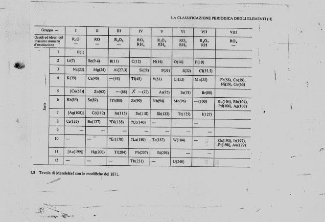 Altrementi tavola periodica - Tavola periodica di mendeleev ...