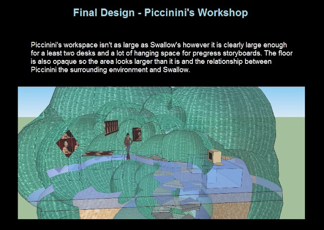 Piccinini's Workshop