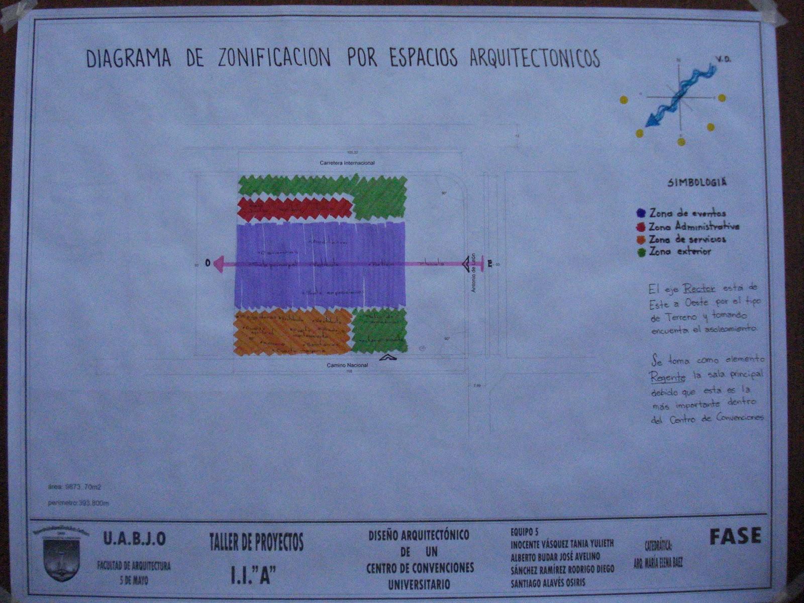 Proceso del dise o de un centro de convenciones for Zonificacion arquitectonica