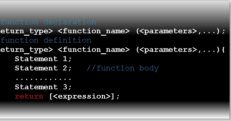 programming Interview questions and answers: What is function in C ...