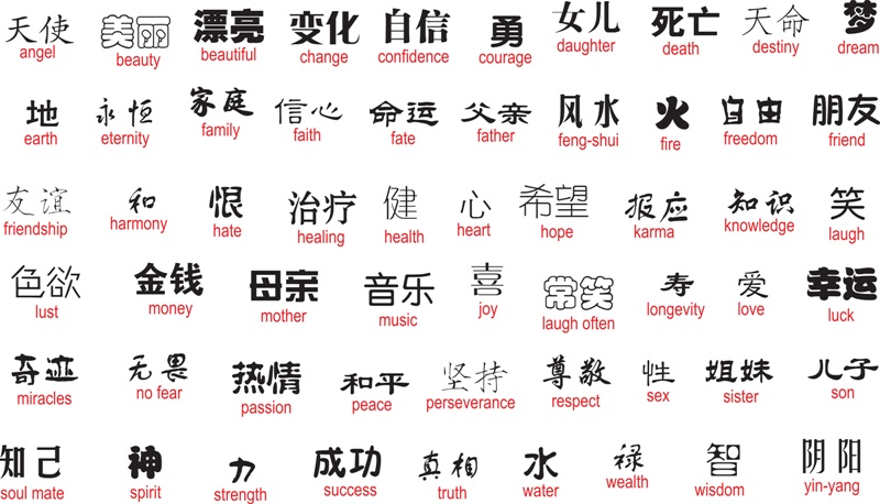 Examples Of Chinese Characters Tattoo Design Cool Of The Best