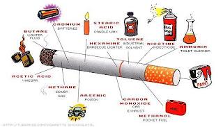 Pengaruh Rokok Terhadap Kesehatan