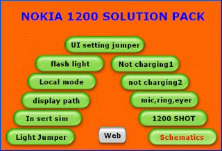 1200 NOKIA 1200 Solution
