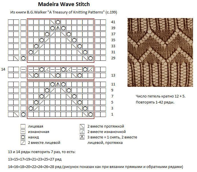 [MadeiraWave_Scheme.jpg]