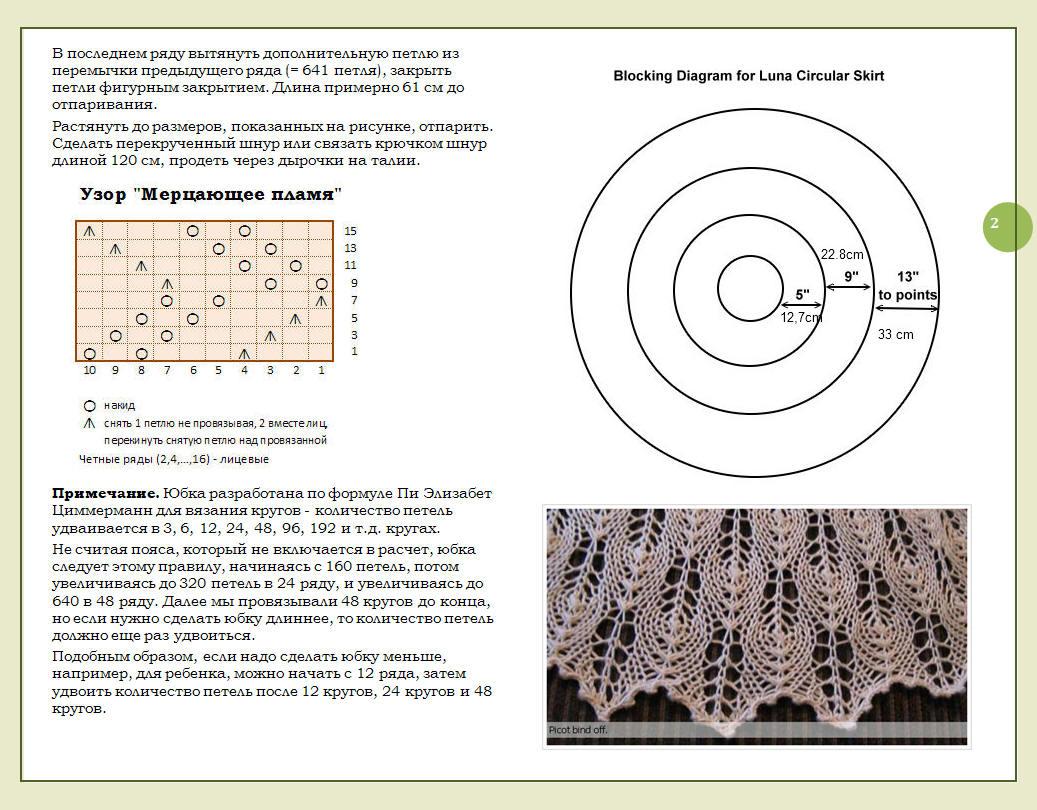 Схемы вязания узоров спицами