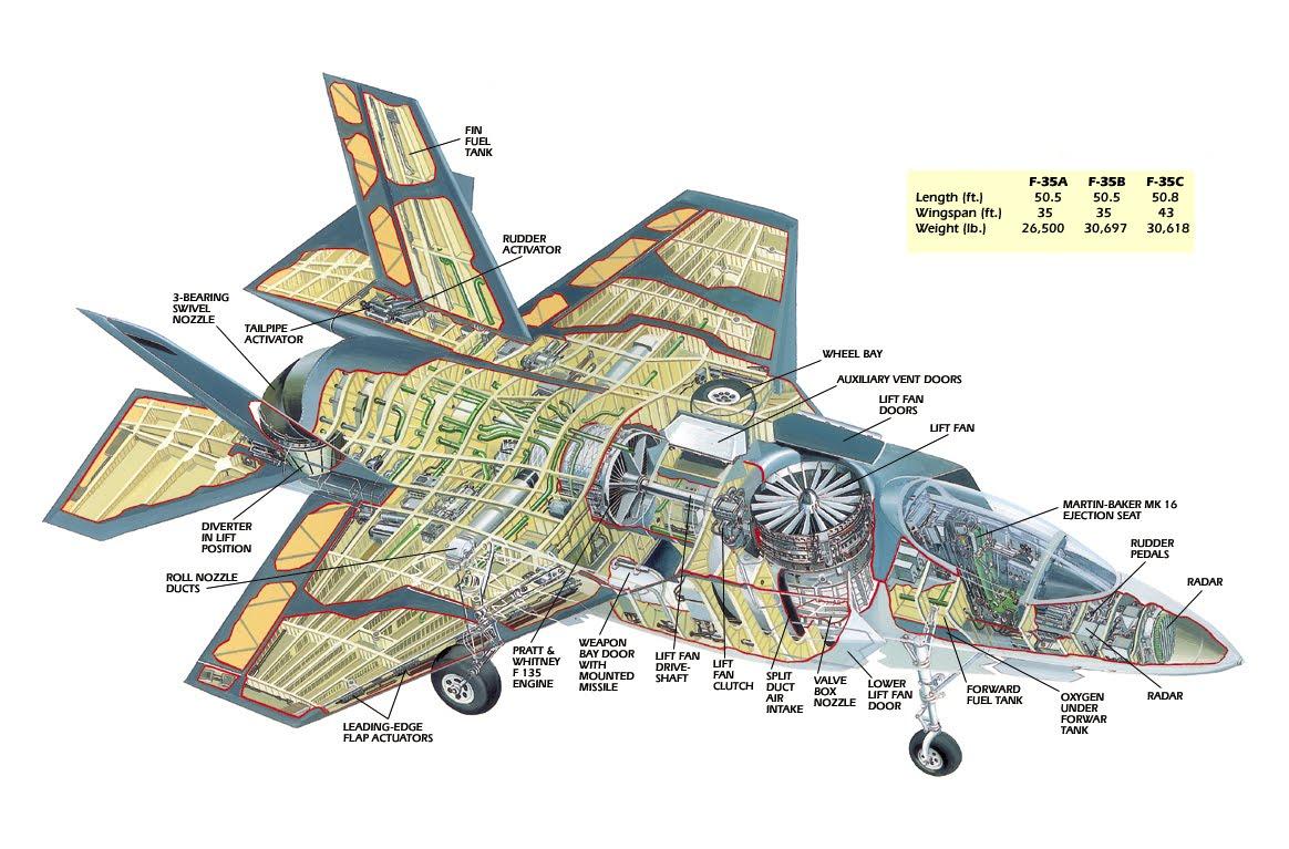 http://1.bp.blogspot.com/_uUA2S-a5LGU/S_cNymAtL4I/AAAAAAAAAQw/lEdPkB-DVPw/s1600/air_f-35b_cutaway_lg.jpg