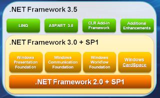 .Net Framework mediafire - mediafirenow.blogspot.com