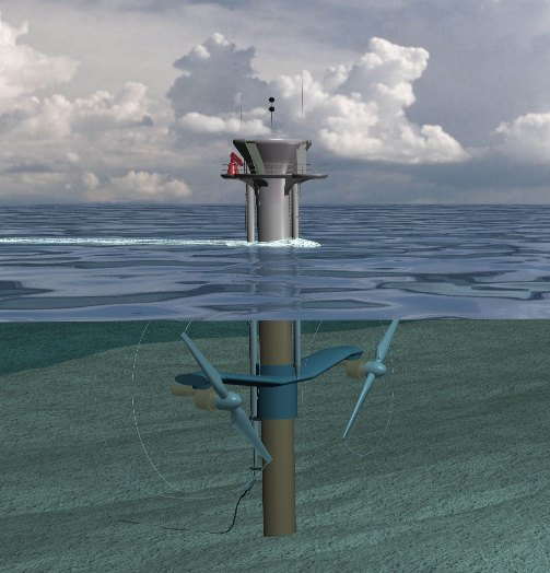 Tidal energy is produced through the use of tidal energy generators
