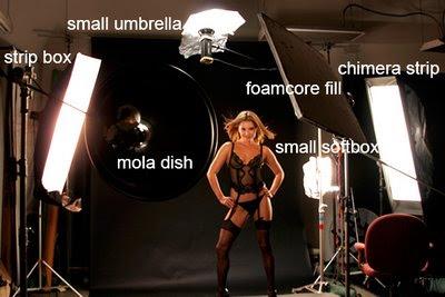 glamour, photography, photographer, models, modeling,  glamor