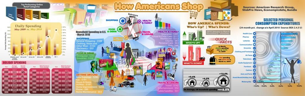 infographic, infographics