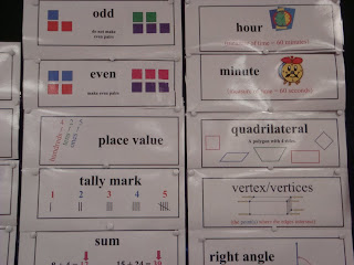 Math Focus Wall http://coachingchronicles.blogspot.com/2010/12/word-walls.html
