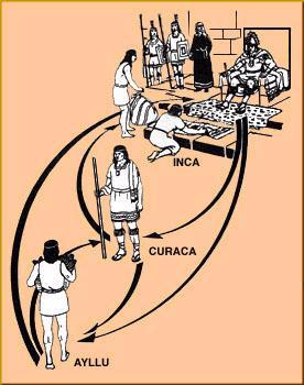 quipu inca definición