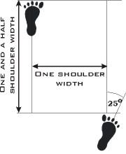 Instructions for Taekwondo ITF Patterns - Taekwondo Animals