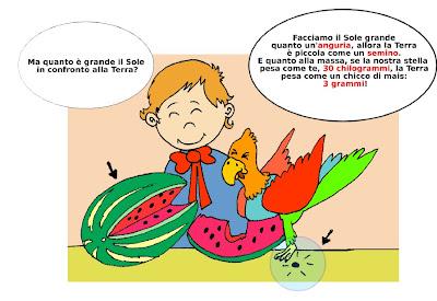 meloni mameli 6