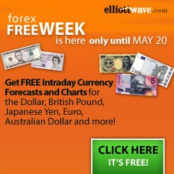 Free Forex Forecasts