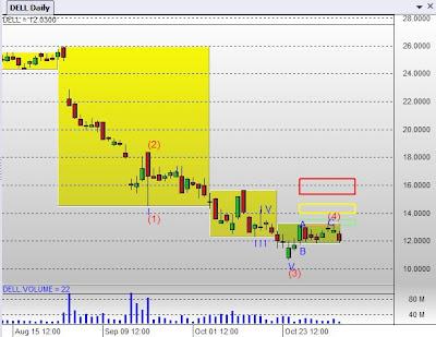 IntrepidTrader Option Trading Software