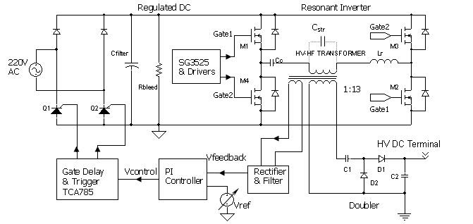 hvdc tutorial High voltage transmission is employed to transfer the bilk power from sending end to receiving end with lesser losses generally power is transferred in ac because of the feasibility in stepping up the voltage and stepping down.