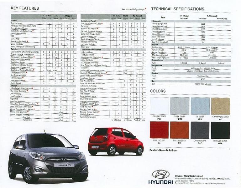 hyundai s new i10 facelift car brochure price specifications
