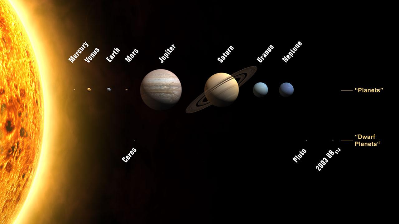 ¿A que distancia están los planetas del sol?