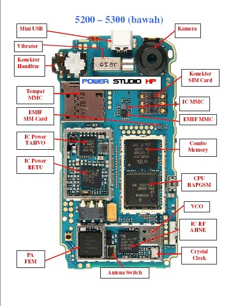 pcb diagram layout pcb nokia 5200 rh allpcbdiagram blogspot com nokia 1100 pcb circuit diagram nokia 1110 pcb circuit diagram