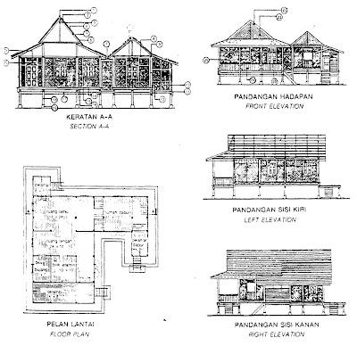 Rumah Bumbung Panjang Perlis