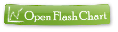 as3.0 open source flash charts logo