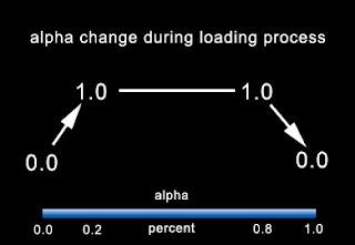 as3 preloader alpha hack