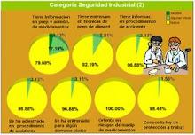 Panel de Sectores