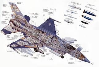Бумажная модель самолета F-16