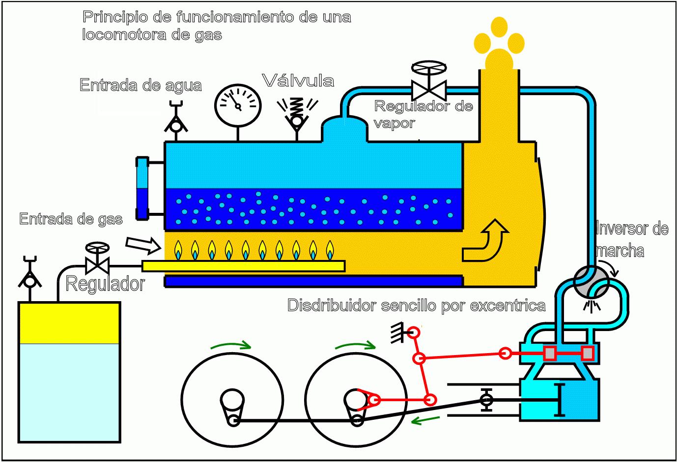 richard trevithick steam engine diagram richard trevithick industrial revolution elsavadorla