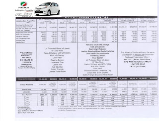 Perodua All Brand New Year End Promotion Mpv Alza