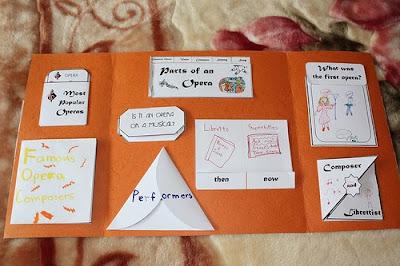 Learning is experience febbraio 2010 for Costo per costruire report